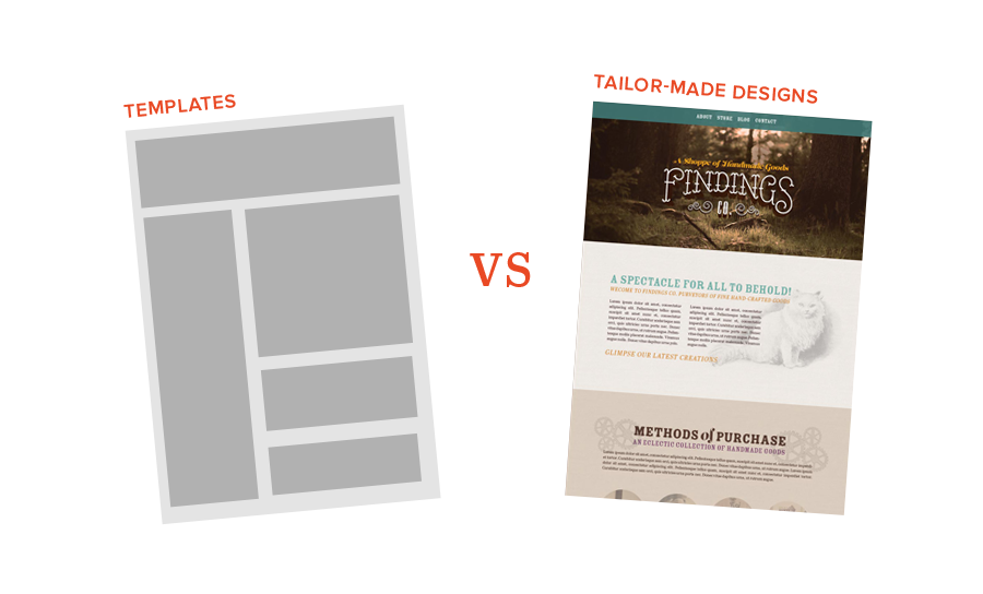 Templates vs Tailor Made